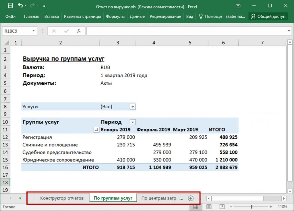 Пример отчета «Выручка по центрам затрат»